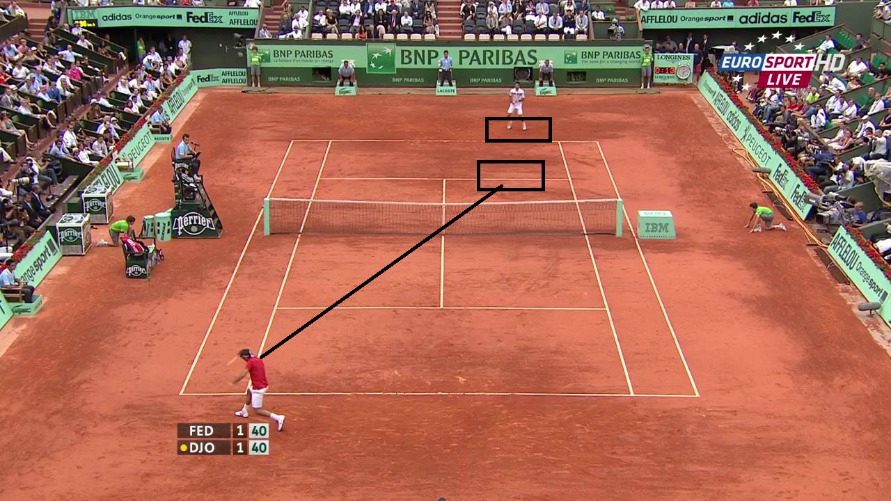 Federer Backhand Down The Line